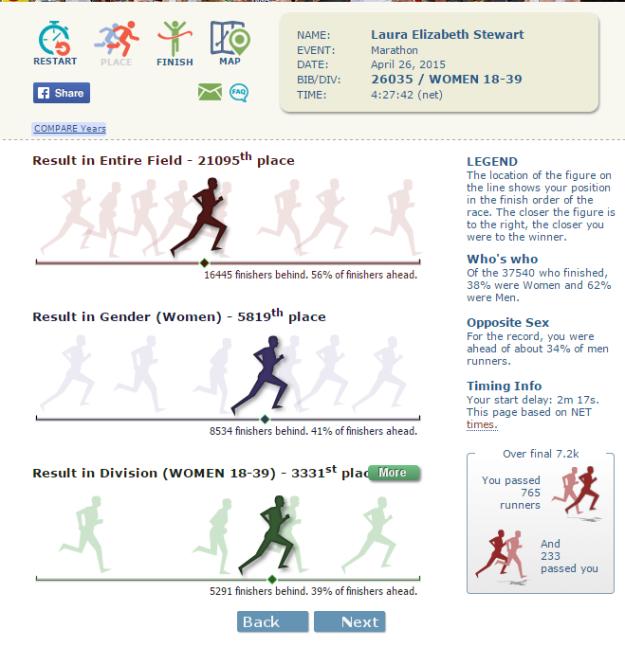 marathonstats