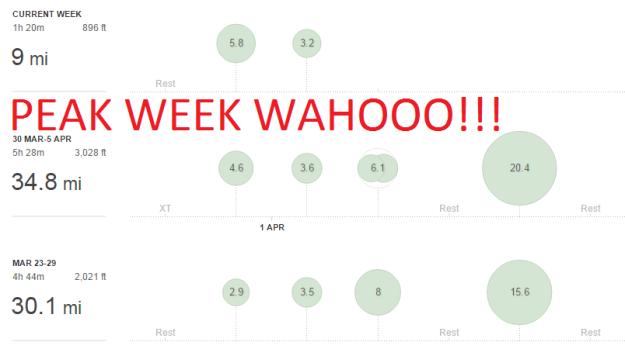 peakweekstraining